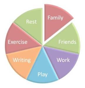 Balance Pie Chart